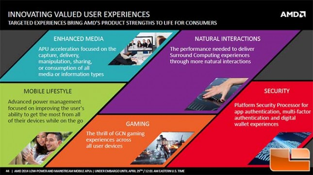 AMD Discovery User Experience