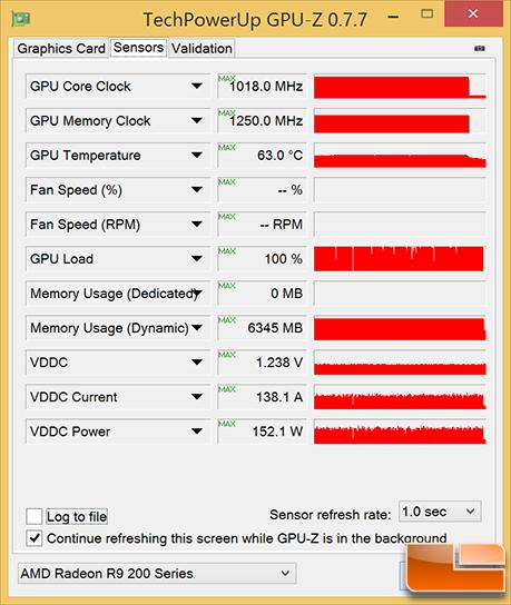 AMD Radeon R9 295X2 Gaming Temp