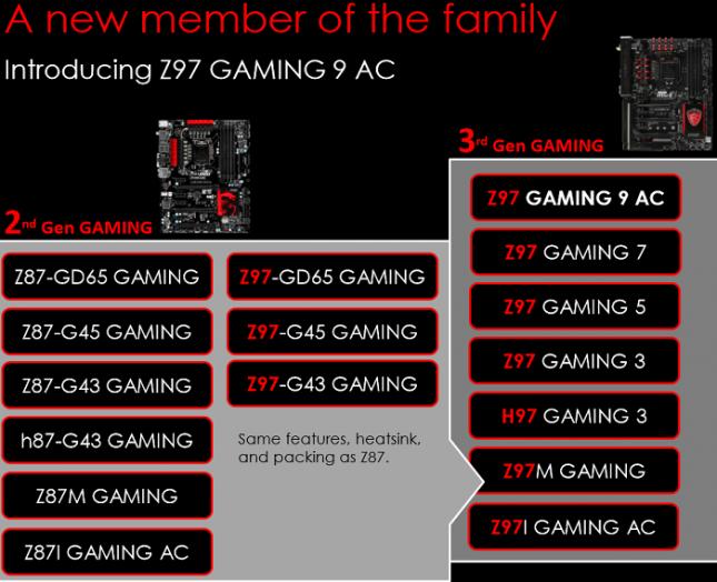 msi-gaming-z97-boards