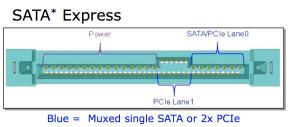 sata-express-diagram