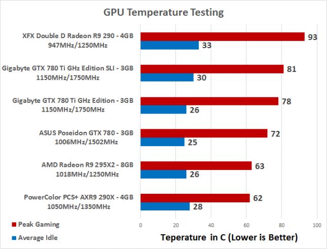 temperature-testing