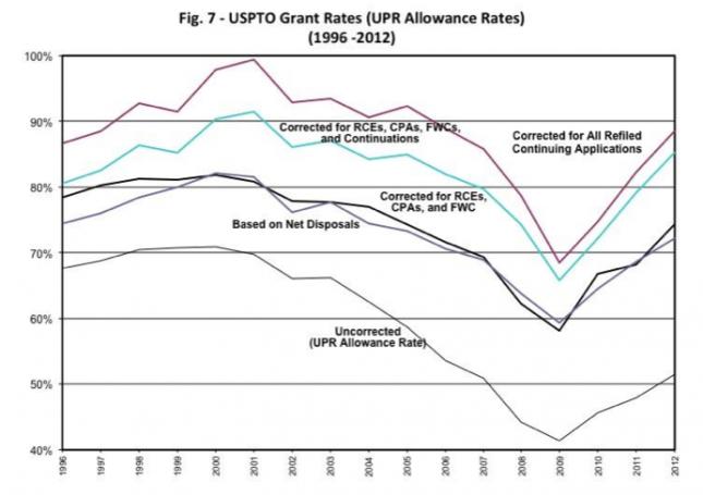 allowance_rate