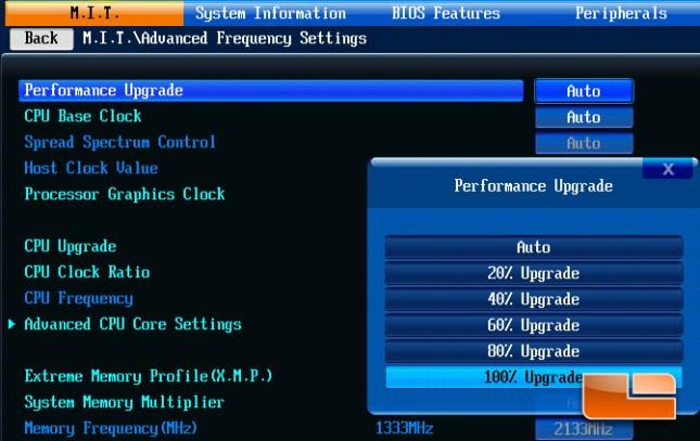 GIGABYTE Z97X-SOC Force CPU Performance Upgrade