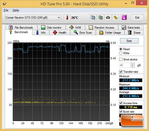 GIGABYTE Z97X-SOC Force USB 3.0 HD Tune Performance