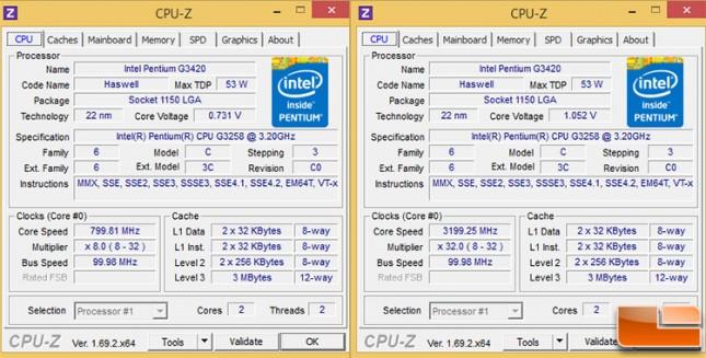Intel Pentium G3258 GPU-Z