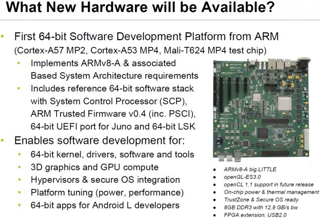 First 64-bit Software Development Platform from ARM