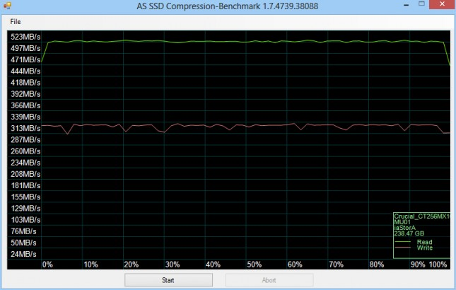 Crucial MX100 256GB AS-SSD Graph