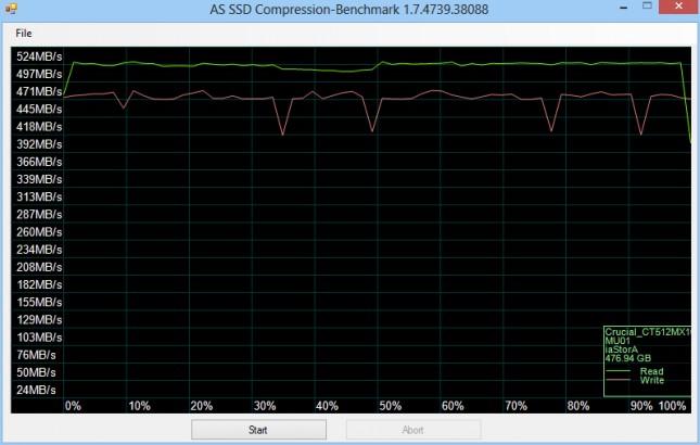 Crucial MX100 512GB AS-SSD Graph