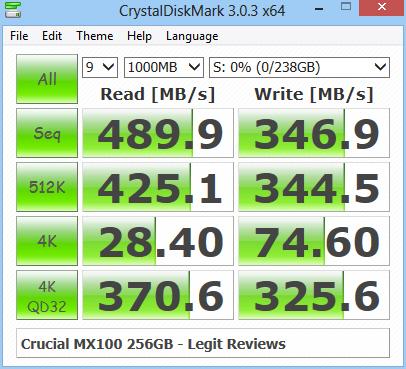 Crucial MX100 256GB CrystalDiskMark