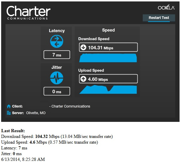 Image result for SPECTRUM,TO,BOOST,STARTING,SPEED,FOR,SPECTRUM,INTERNET,CUSTOMERS,TO,200,MBPS