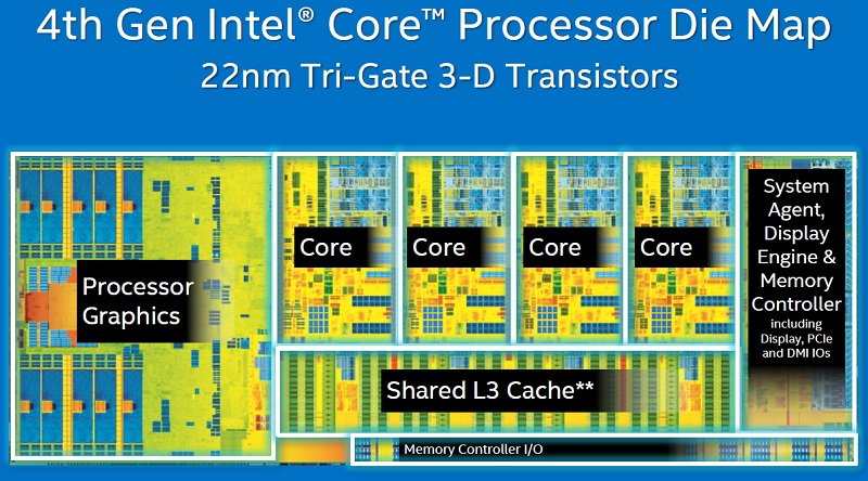 Intel Devil's Canyon Coming This Month - Intel Core i7-4790K