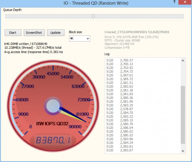 Crucial MX100 512GB IOPS WRITES