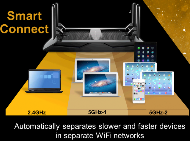 Netgear Smart Connect