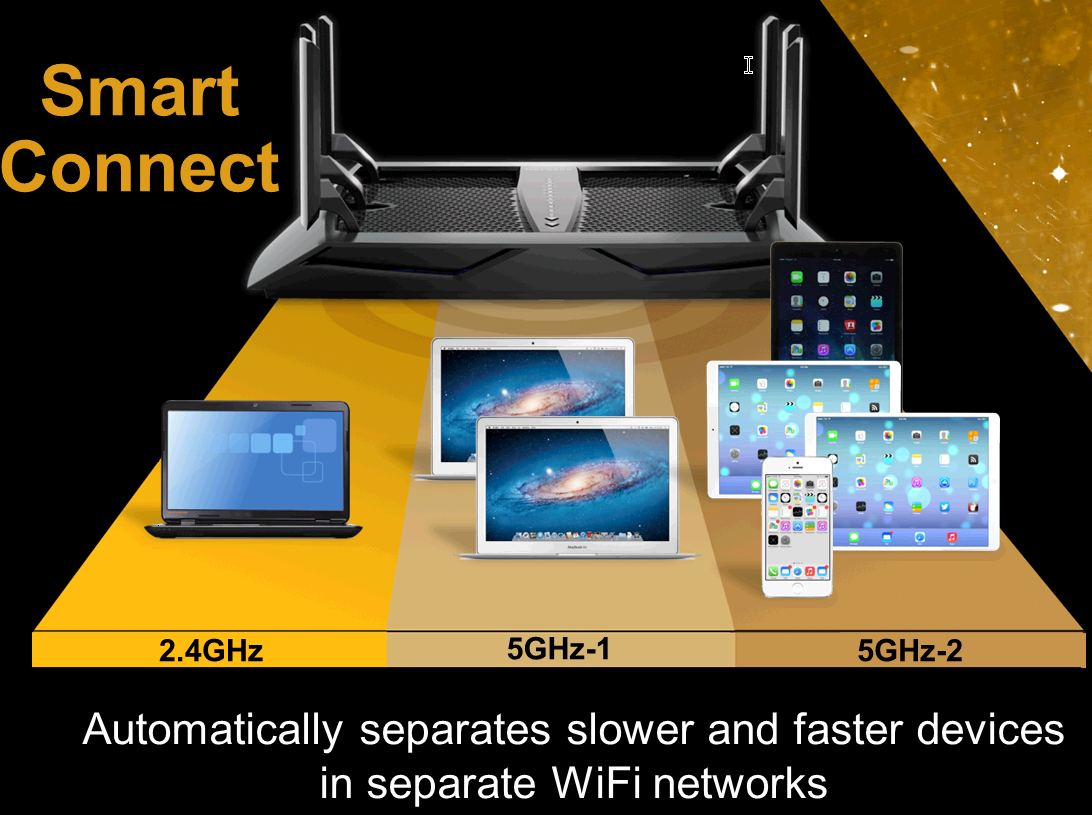 Netgear Announces Nighthawk X6 R8000 Tri Band Router