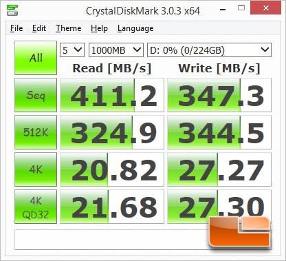 Intel Z97 SuperSpeed USB 3.0 CrystalDiskMark Results