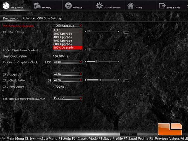 GIGABYTE Z97X-Gaming G1 WiFi-BK CPU Upgrade