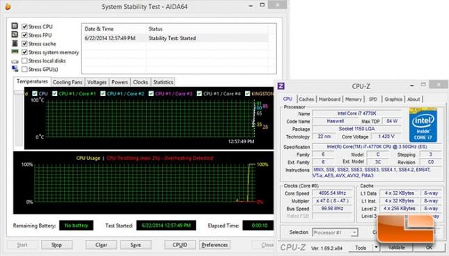 GIGABYTE Z97X-Gaming G1 WiFi-BK 100% Overclock Results