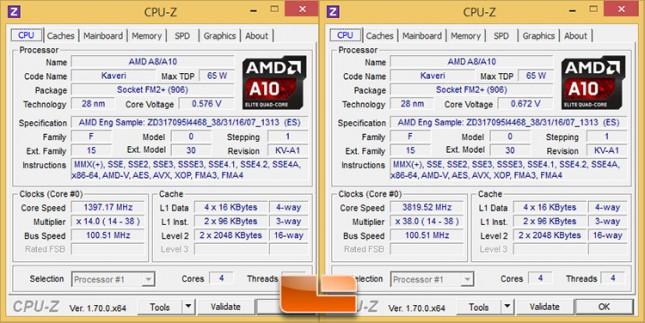 AMD A8-7600 CPU-Z