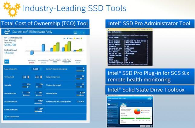 Intel SSD Admin Tools
