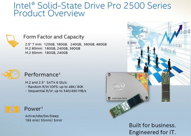 Intel SSD Pro 2500 Series Overview