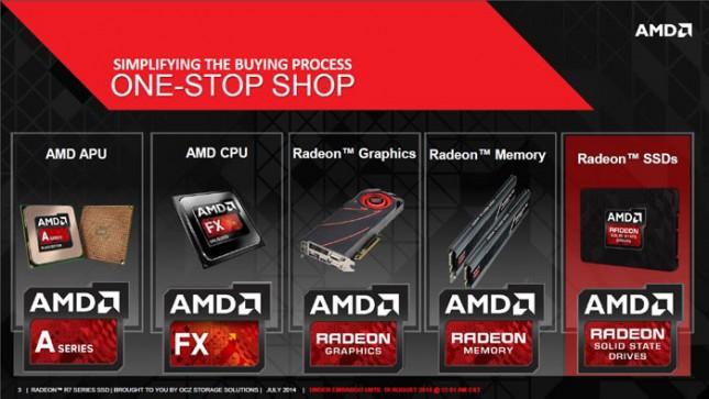 AMD Radeon R7 SSD Series