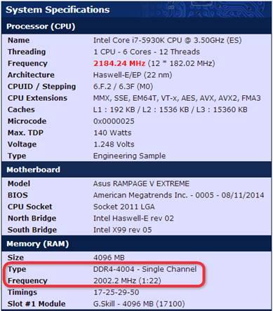 G.Skill Ripjaws DDR4 Spec
