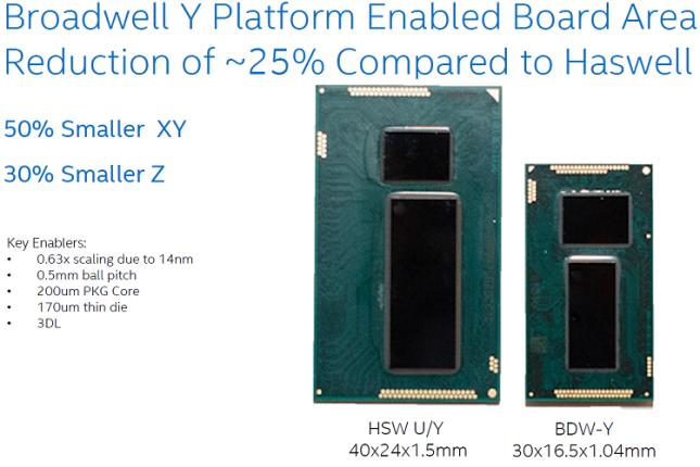Intel Broadwell Y