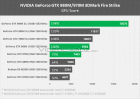 NVIDIA-GeForce-GTX-980M-GTX-970M-Fire-Strike