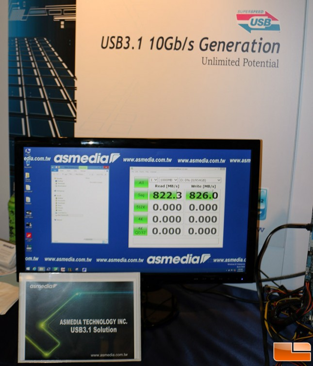ASMedia USB3.1 10Gbps Benchmark