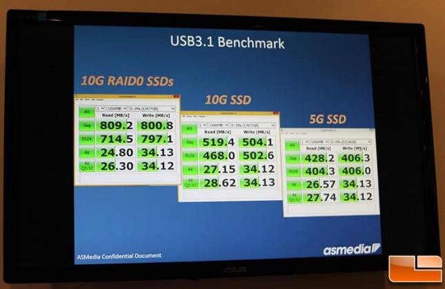 usb31-benchmark