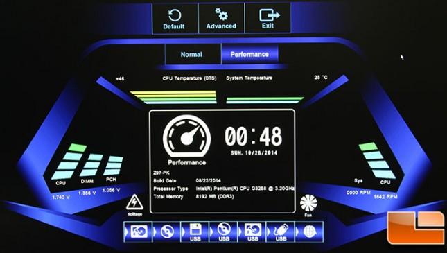 ECS-Z97-PK-BIOS-GUI-Performance