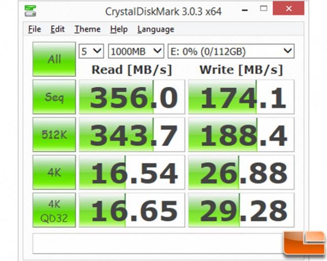 ECS-Z97-PK-Benchmarks-CrystalDiskMark-USB3