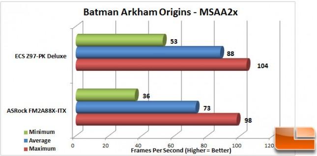 ECS-Z97-PK-Charts-Batman