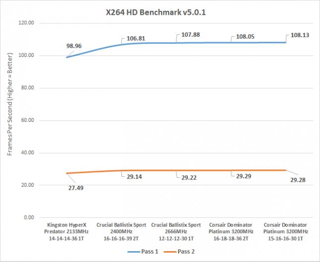 x264-bandwidth