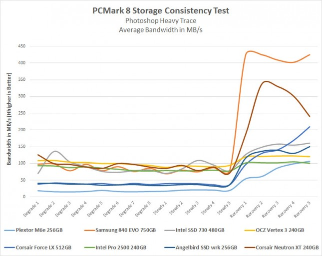 pcmark8-ps