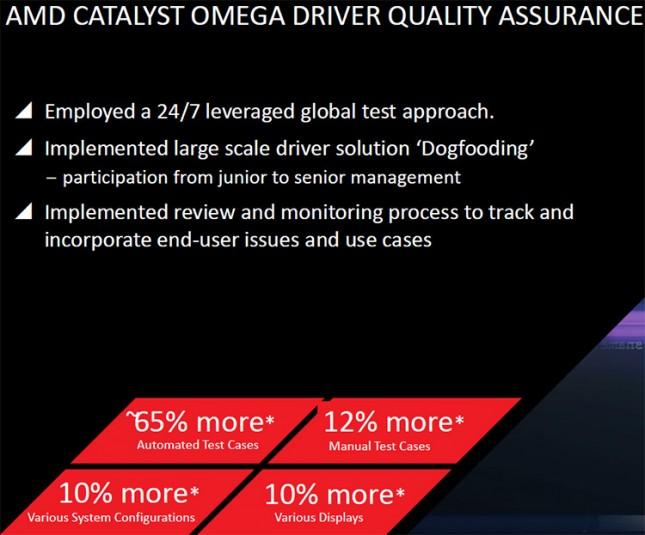 AMD Driver Quality Improvements