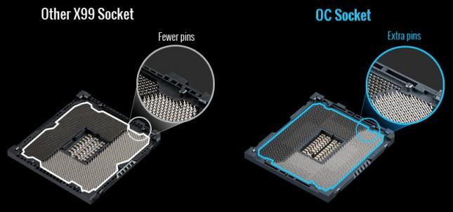ASUS X99-A O.C. Socket
