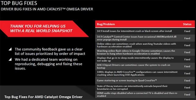 AMD Catalyst Driver Omega Bug Fixes