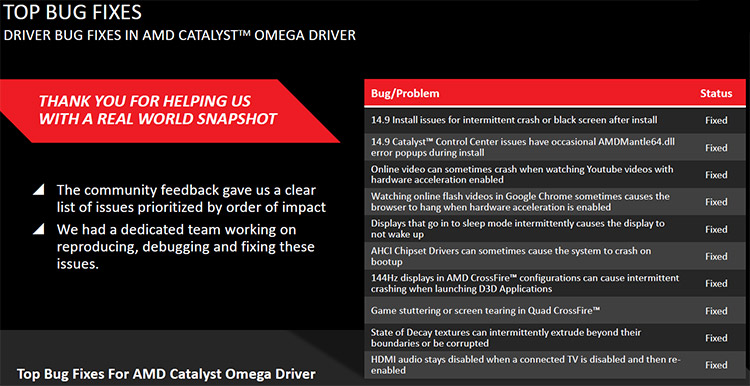 AMD Catalyst Omega Driver Overview - Legit Reviews