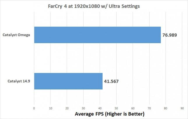 farcry4-average