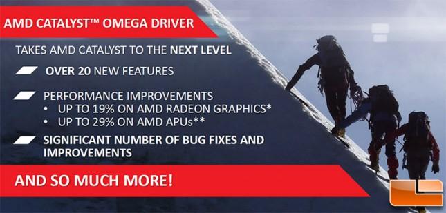 AMD Catalyst Omega Driver