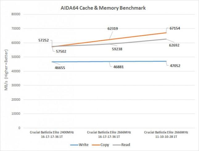 aida64-memory