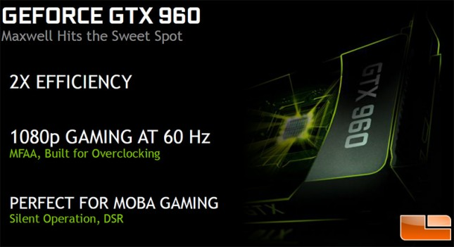 GeForce GTX 960 Highlights