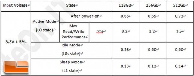 plextor-m6e-power