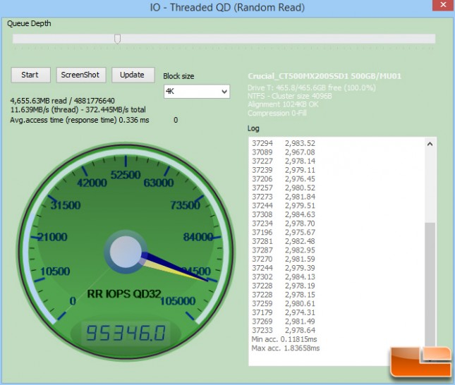 Crucial MX200 IOPS Reads