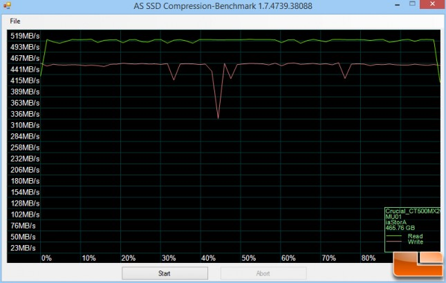 Crucial MX200 AS-SSD Compression Chart