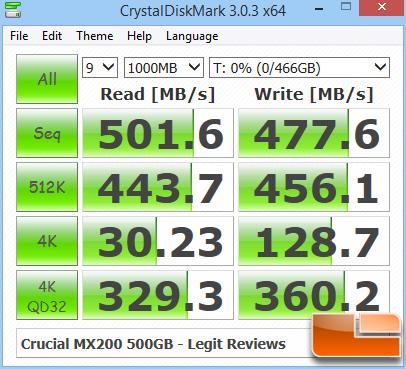 Crucial MX200 CrystalDiskMark