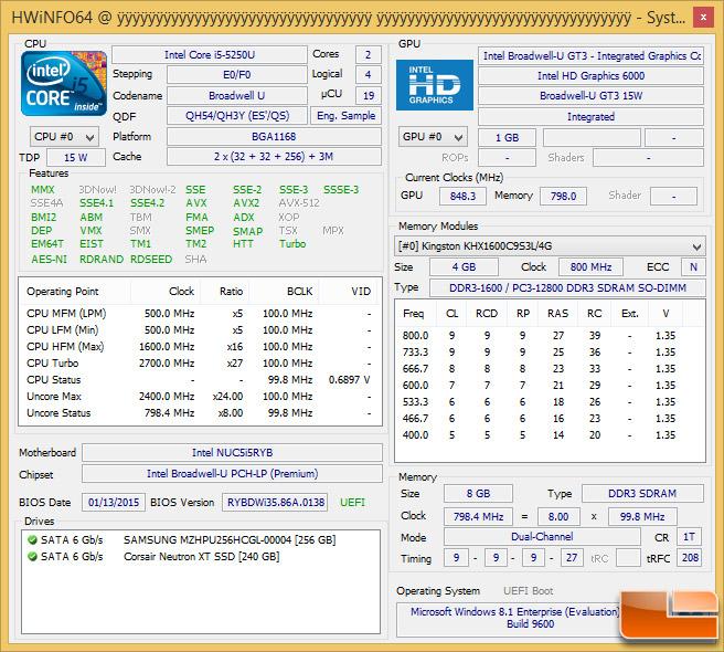 Intel NUC Kit NUC5i5RYK Review - Broadwell Comes to NUC
