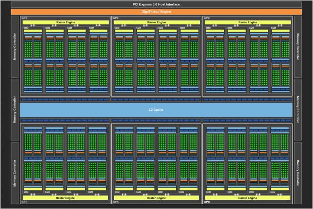 NVIDIA GeForce GTX TITAN X GM200 Block Diagram