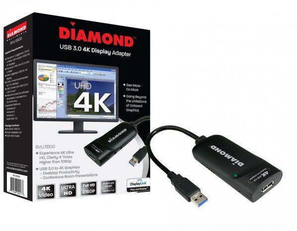 USB-to-4k